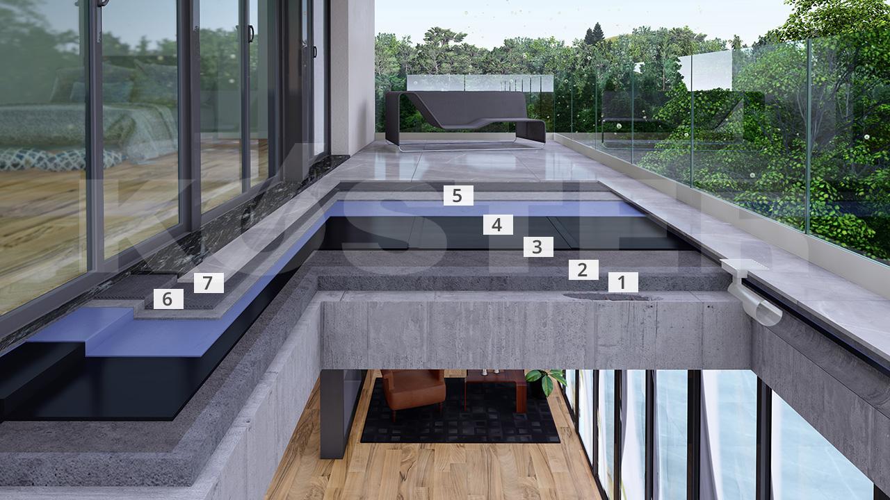 Terrassen Und Balkonabdichtung